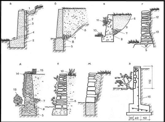 проект подпорной стенки